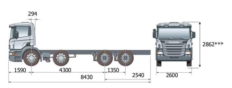 Scania P 360 Cb Ecured