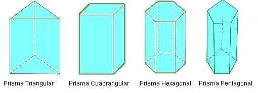 Geometria stan el perro bloggero for Prisma circular