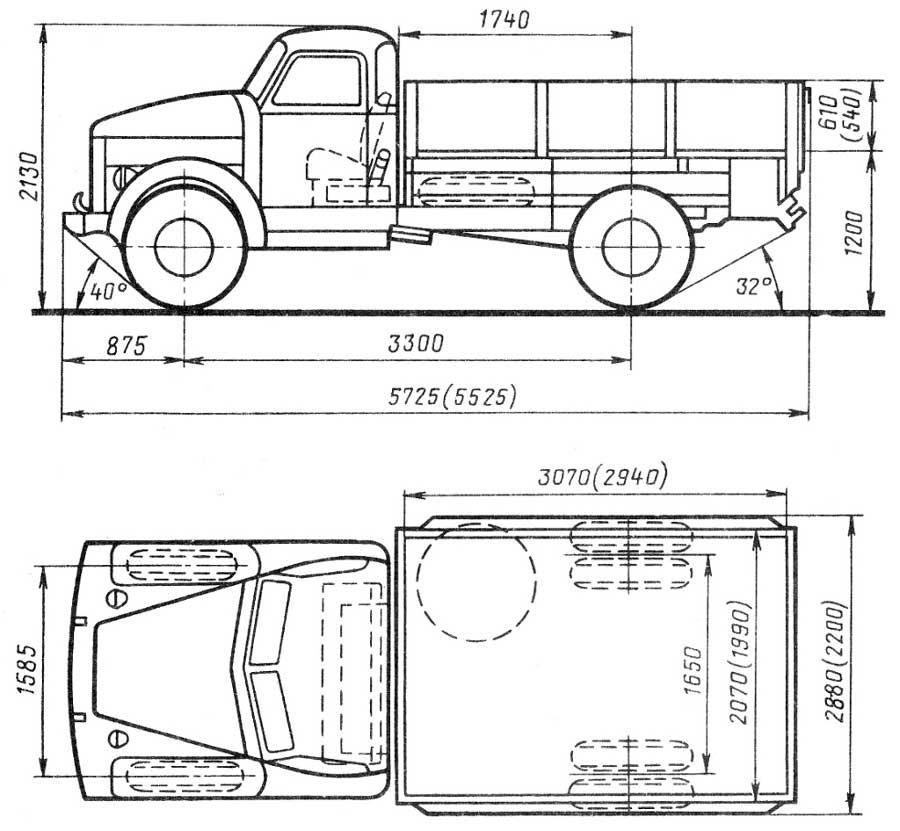 Volltreffer 173590 as well GAZ 51 as well 3407697 additionally 3485 in addition Honda Crv I Dtec 1 6 Diesel 2015. on 3485