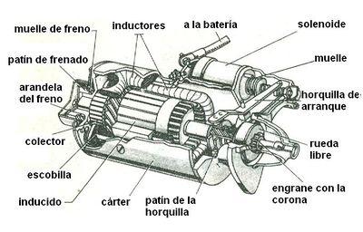 Diagrama Electrico Automotriz