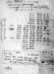 Tabla peridica de elementos ecured tabla peridica de mendeleiev urtaz Gallery