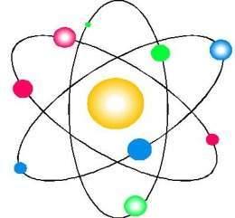 Diagrama del modelo atómico de Rutherford.