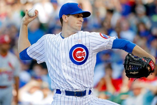 Kyle Hendricks - EcuRed