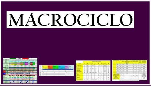 Macrociclo De Entrenamiento Ecured