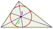 Incentro de un triángulo