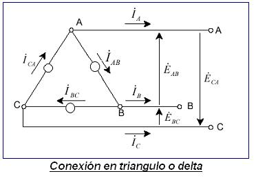 Resultado de imagen para TRIFASICO TRIANGULO ESTRELLA