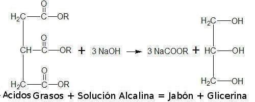 Fórmula saponificación.jpg