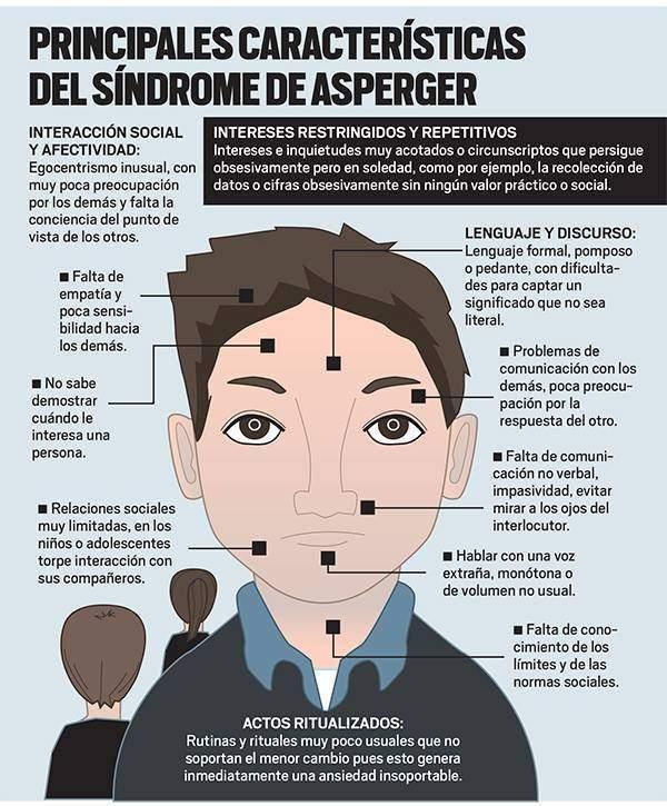 Aspergen