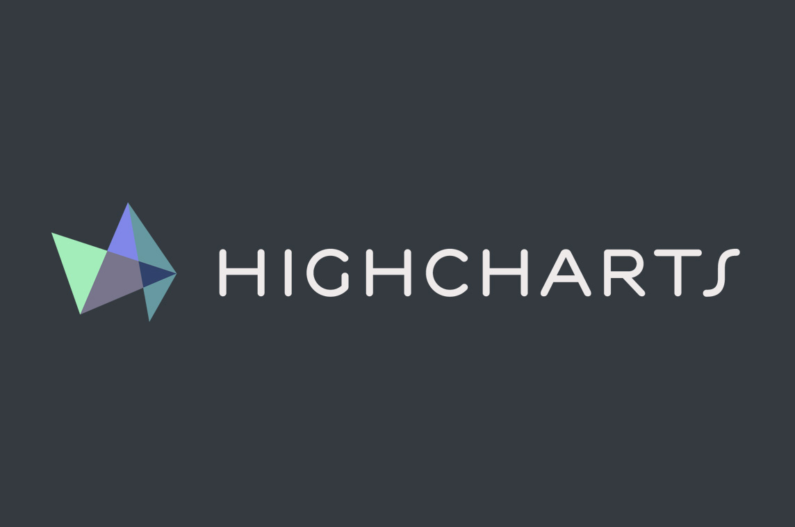 Highcharts - EcuRed