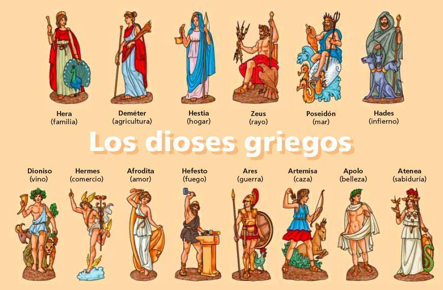 Image result for dioses griegos