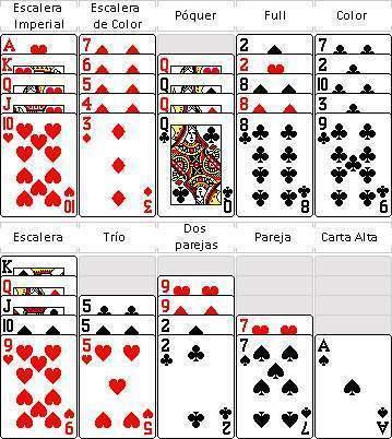 Poquer Ecured