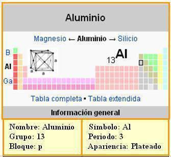 Aluminio Ecured