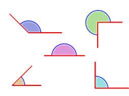concepto los ngulos son la parte del plano comprendida entre dos semirrectas que tienen el mismo origen suelen medirse en unidades tales como el radin