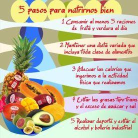 Dia Mundial De La Nutricion Ecured