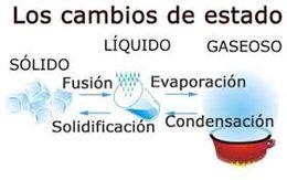 Estados Agua Ecured