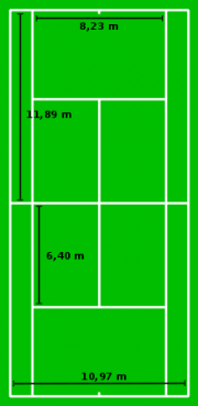 Tennis court metric.png