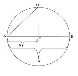 Medio proporcional - EcuRed