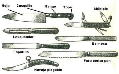 Cuchillo ecured for Clases de cuchillos de mesa