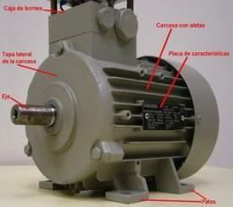 373c9bdd5f2 Motor asincrónico - EcuRed