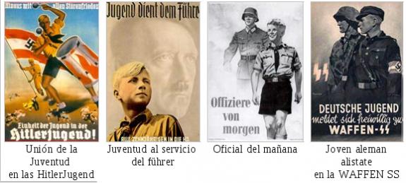 Resultado de imagen de juventudes fascismo italiano