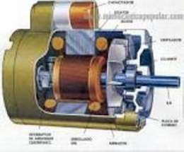 78a5877e802 Motor eléctrico - EcuRed