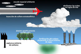 Geoingeniería - EcuRed