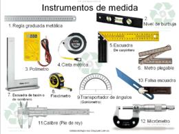 herramientas de medicion