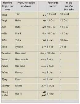 Calendario Copto.Calendario Copto Ecured