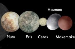 Resultado de imagen de Planetas enanos