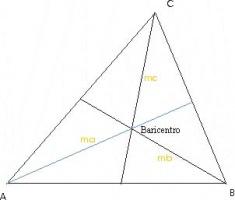 A Cuerpos Y Figuras Geométricas Triángulos Y Cuadriláteros Geometría Perla Rb