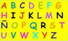 Cuantas letras tiene el abecedario español