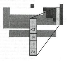 Halgeno ecured concepto nombre dado a los elementos del grupo viia de la tabla pridica de 18 columnas urtaz Gallery